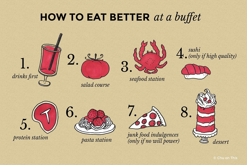 How to Eat Better at a Buffet Illustration
